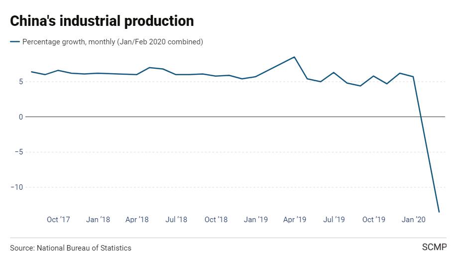 crollo-economia-cinese-per-coronavirus